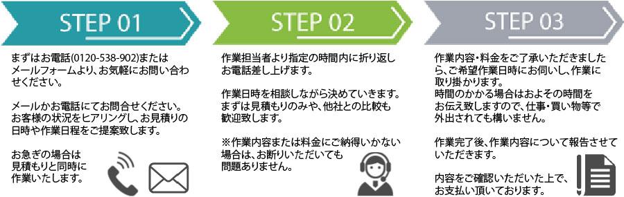 石川片付け110番作業の流れ